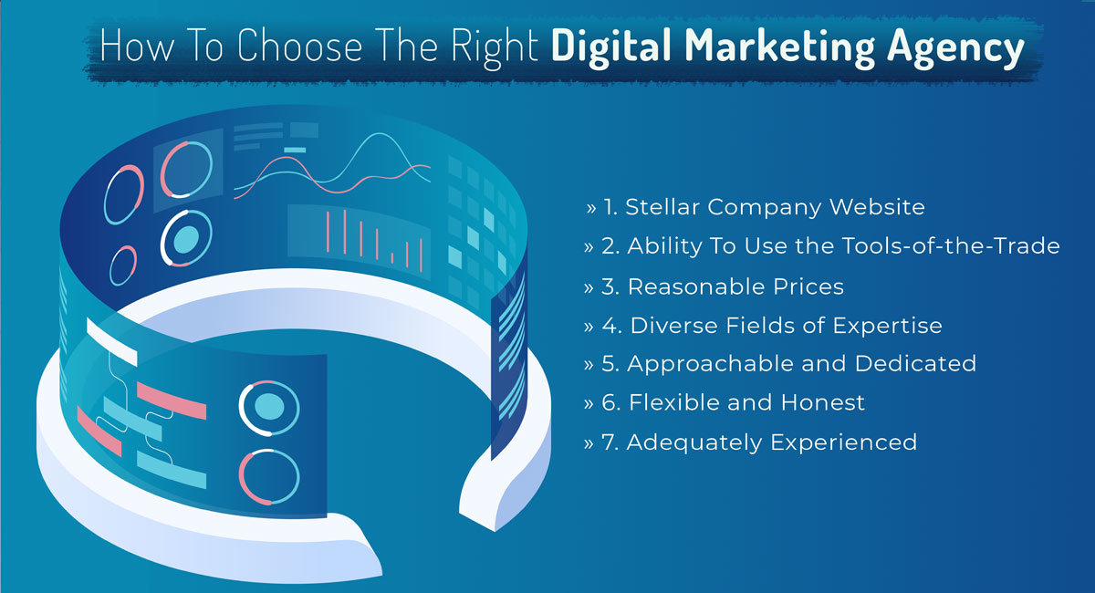 Right Digital Marketing Agency For Your Business
