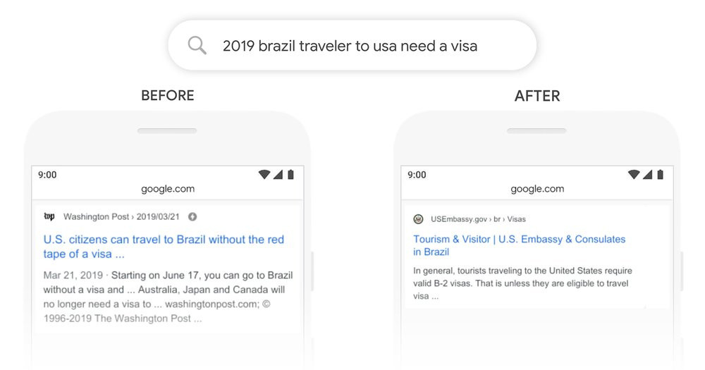 If user searches'2019 brazil traveler to usa need a visa', it shows results related to Brazilian Travelling to USA. Results now are more relevant.