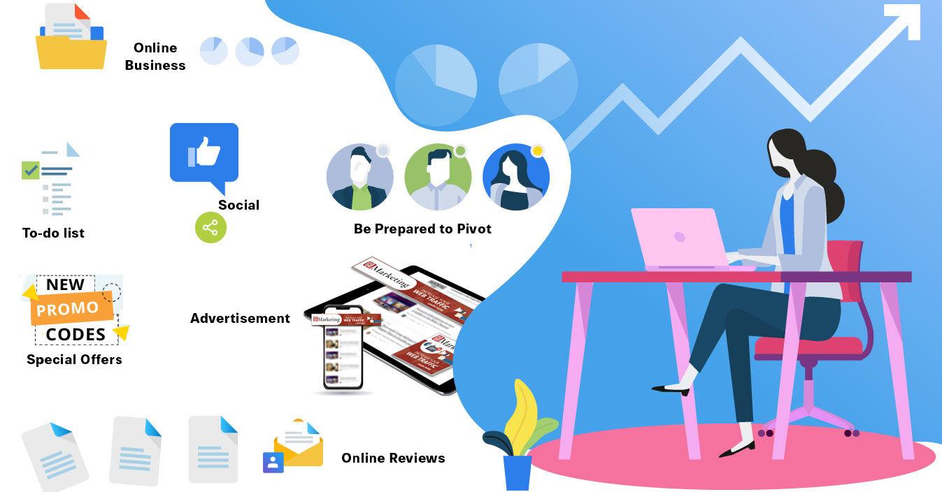 7 Digital Marketing Strategies During and After Coronavirus