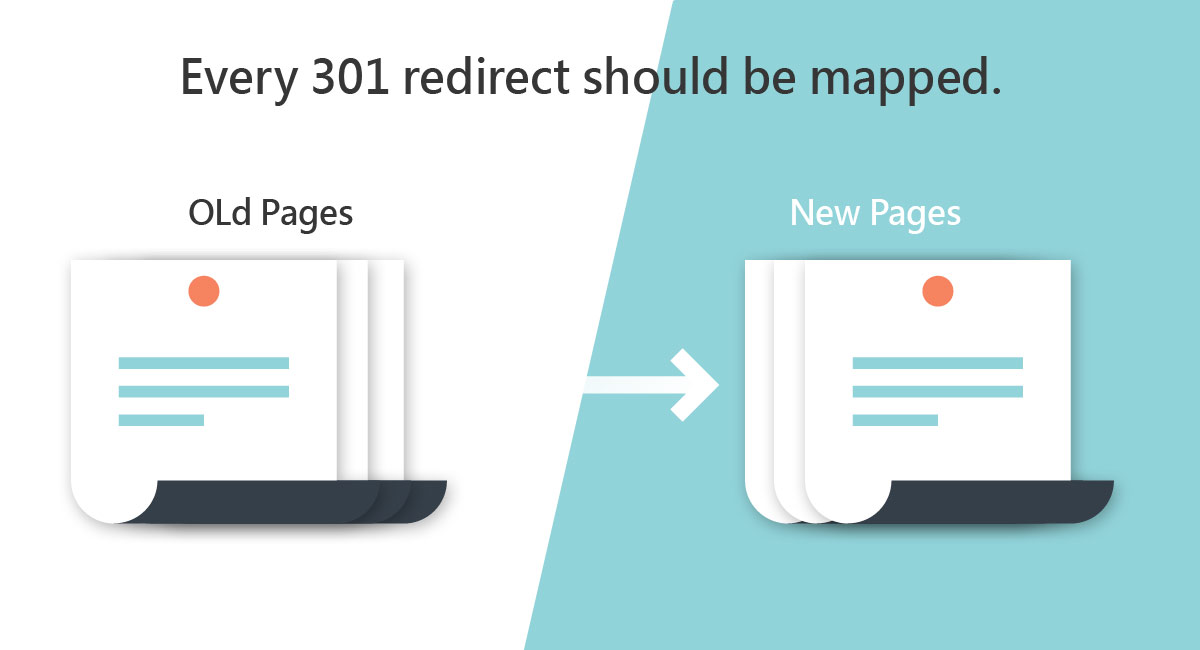 Every 301 redirect should be mapped