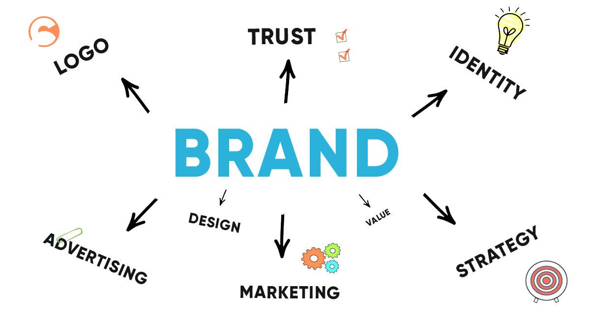 Electrician Digital Marketing Strategies