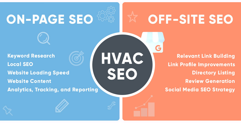 What are the Components of Our HVAC SEO Services