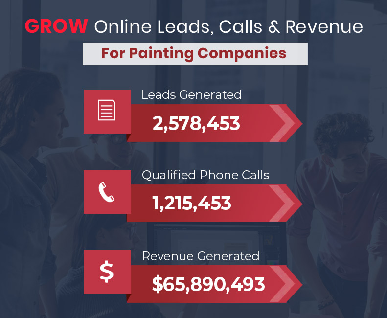 Grow Online Leads, Calls and Revenue for your Painting Conpany